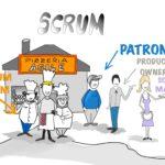 Scrum storytelling