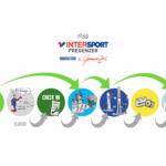 intersport übersicht